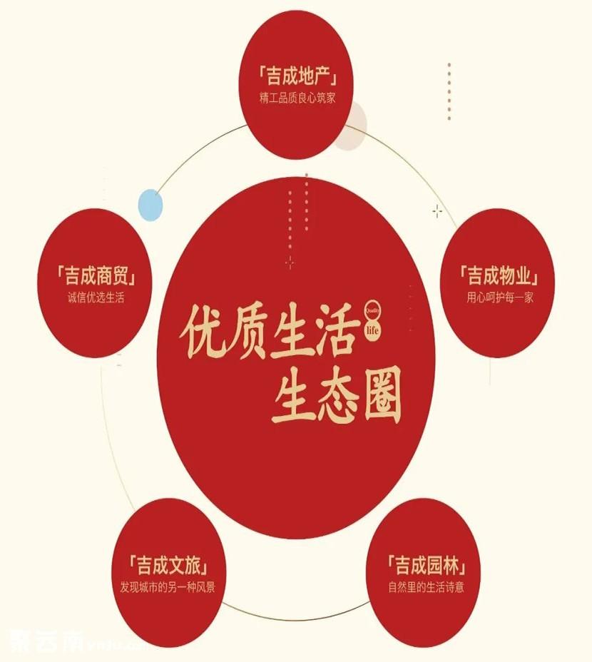 建水吉成·雲栖湖|升级巨著 耀世启幕,6月6 认筹盛启!